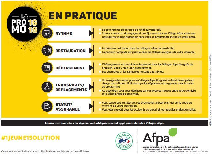 afpa4
